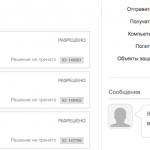 Событие переписки в ICQ в InfoWatch Traffic Monitor